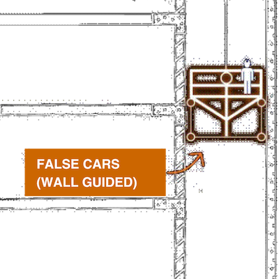 Wall Guided False Car