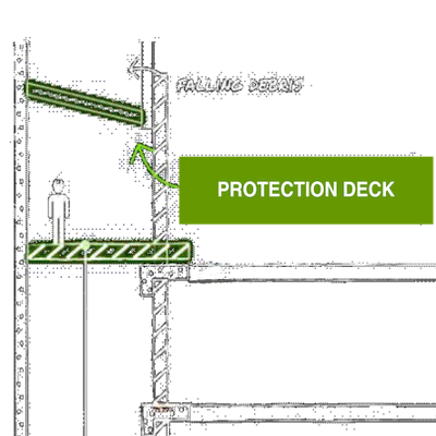 Protection Deck